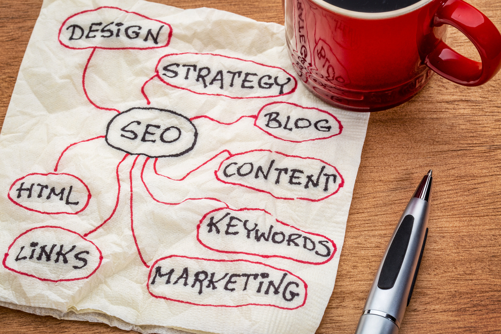 7 Most Common SEO Mistakes
