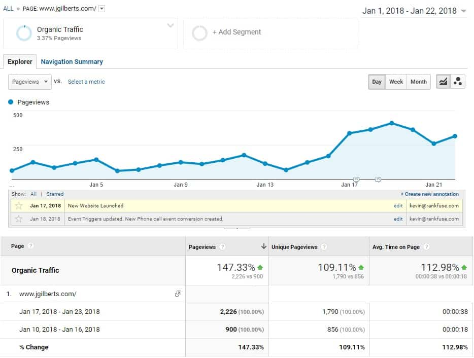 analytics-traffic-boost
